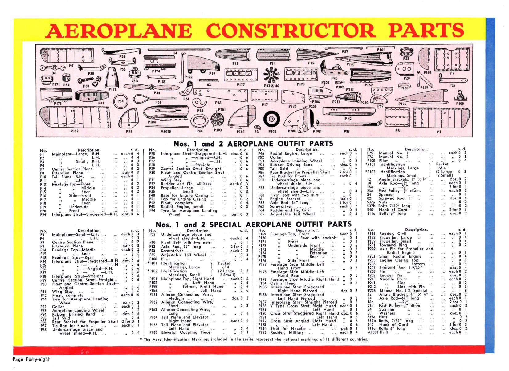 aeroplane constructor parts