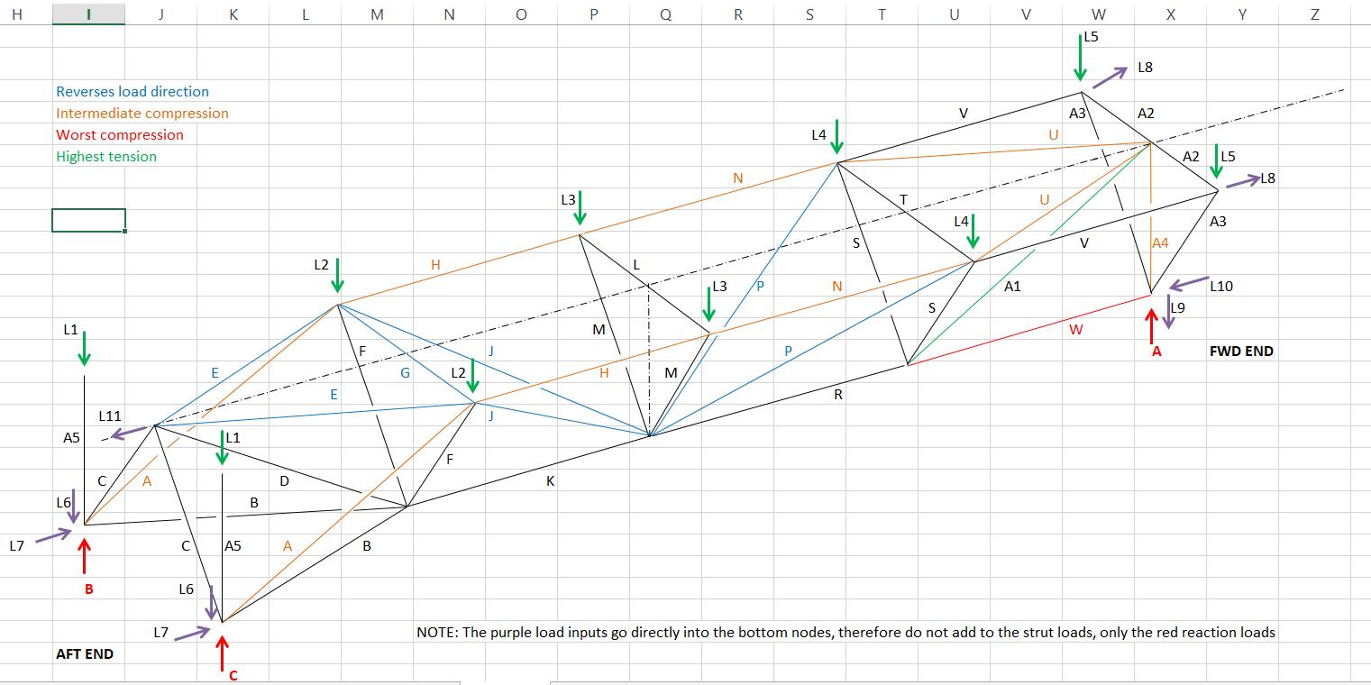 Original structure diagram