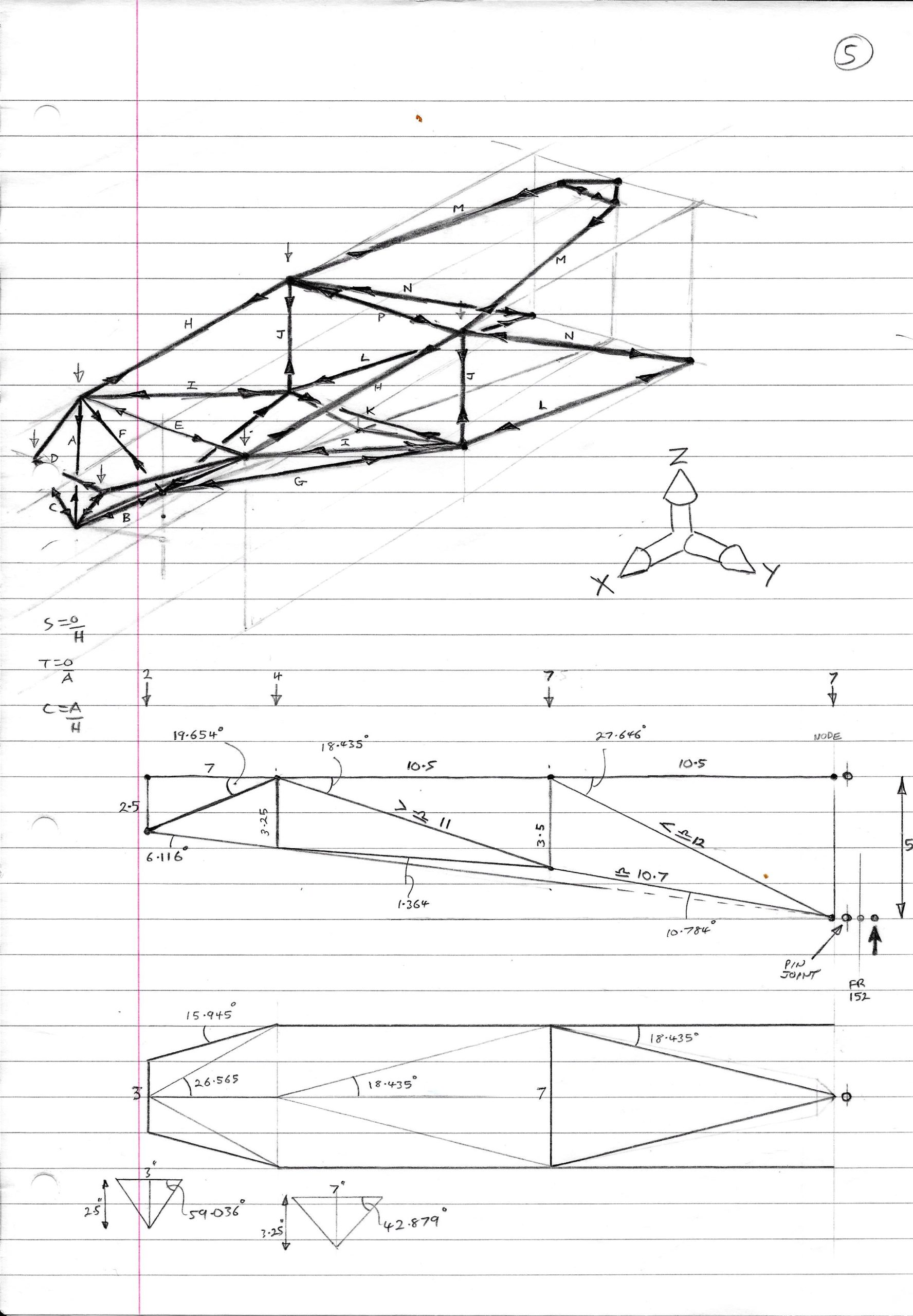 Stern structure diagram