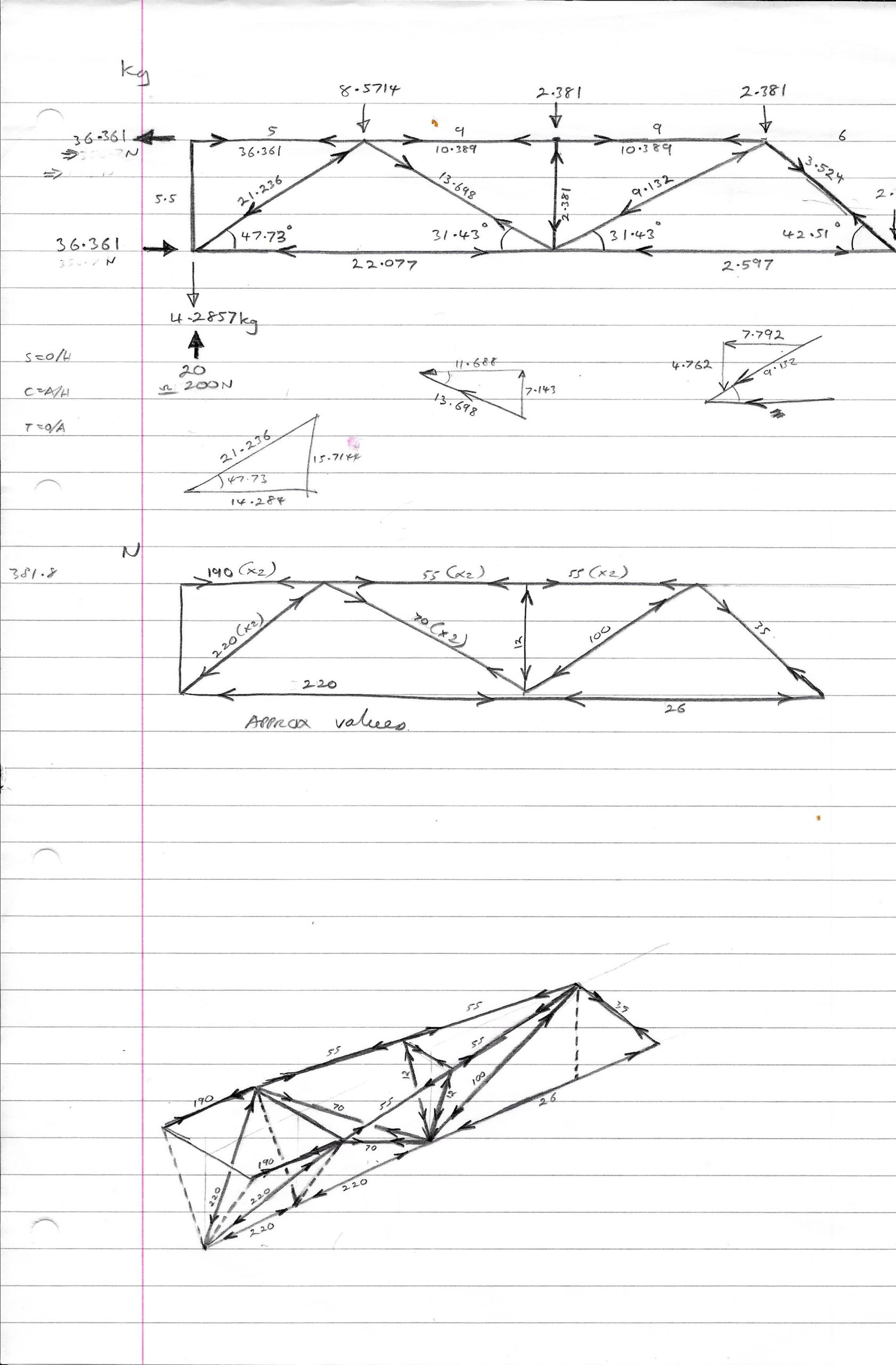 Bow structure diagram